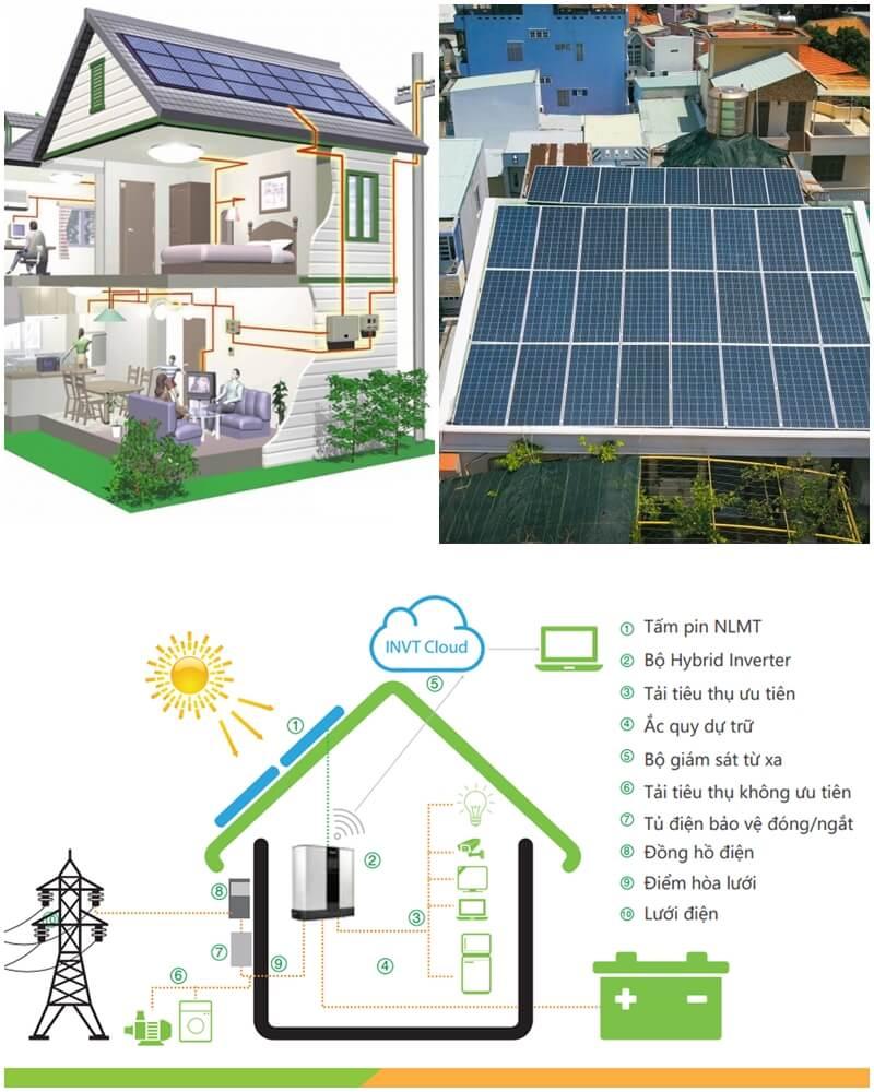 Lắp đặt hệ thống điện năng lượng mặt trời áp mái hòa lưới.